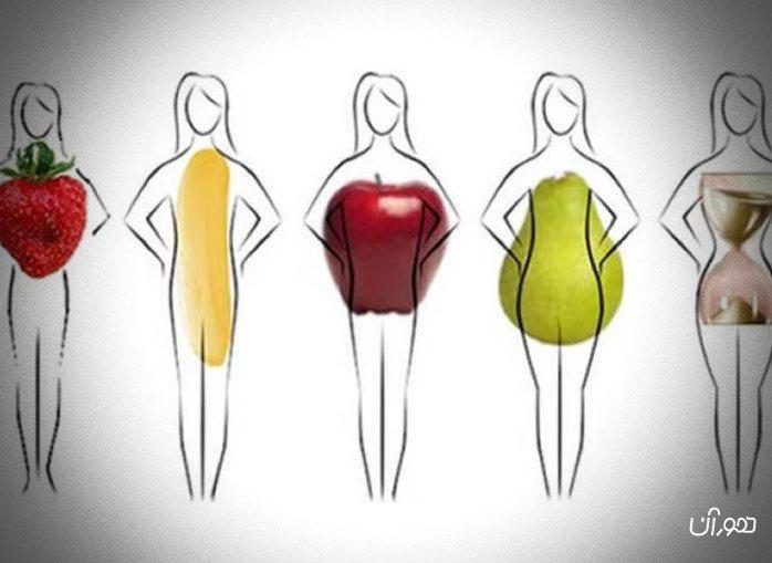 شناخت 5فرم مختلف بدن و زیباتر کردن اندام